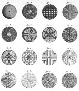 Button design examples