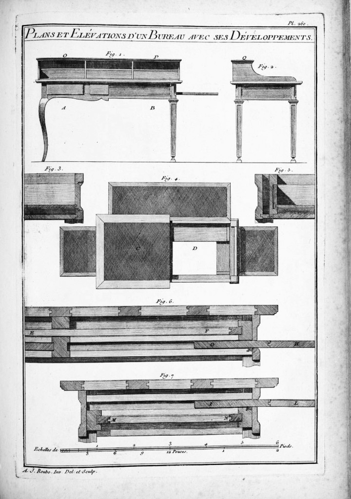 Large tables called bureau plats were typically used by men. In their original design, they had exposed drawers