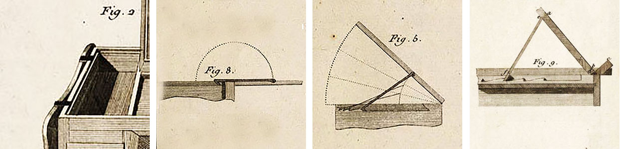 Examples of hinges