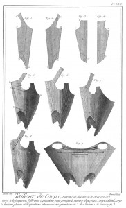 Placement of whalebone in stay