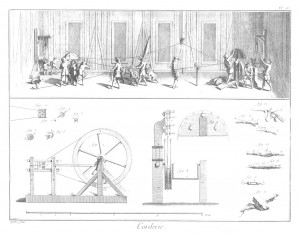 Cord makers and the spinning wheel