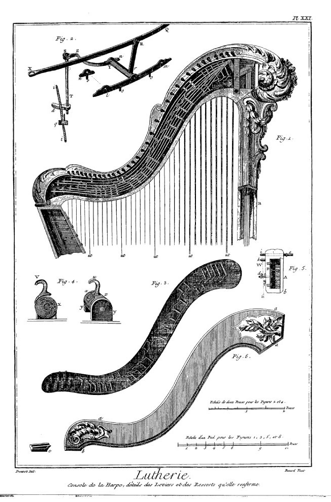 plate demonstrating hook systems in the harp neck
